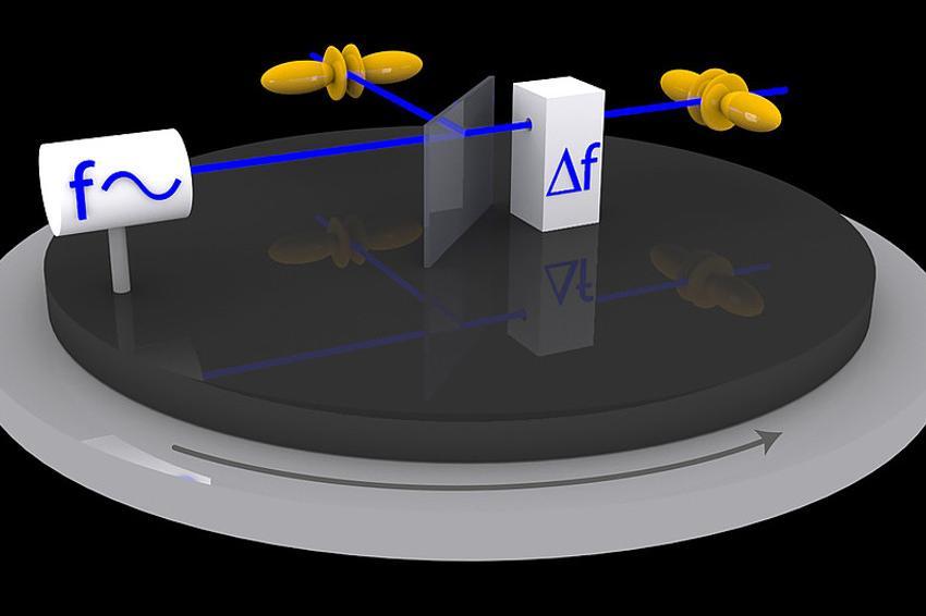 Symmetrie Physik