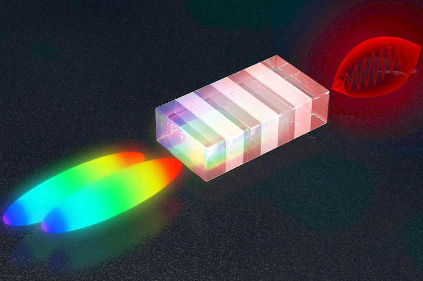 Terahertz Strahlung